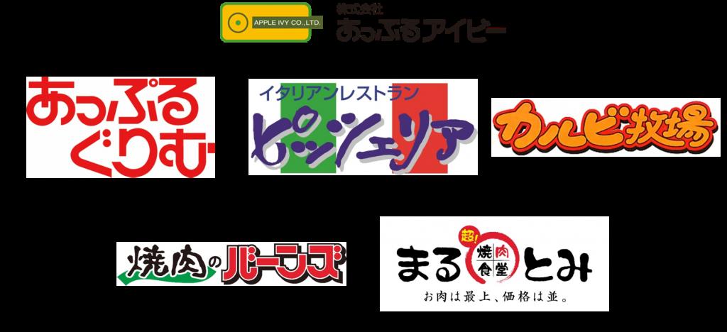 トキっ子くらぶ:あっぷるアイビーサポート店一覧の画像です