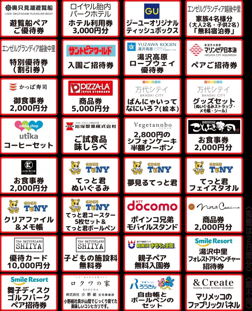 2019新潟お楽しみ抽選会