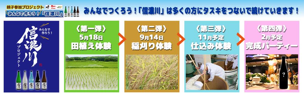 ページヘッダー1:信濃川PJ稲刈り